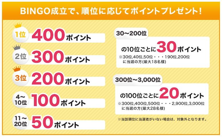 三井住友カード ワールドポイント BINGO