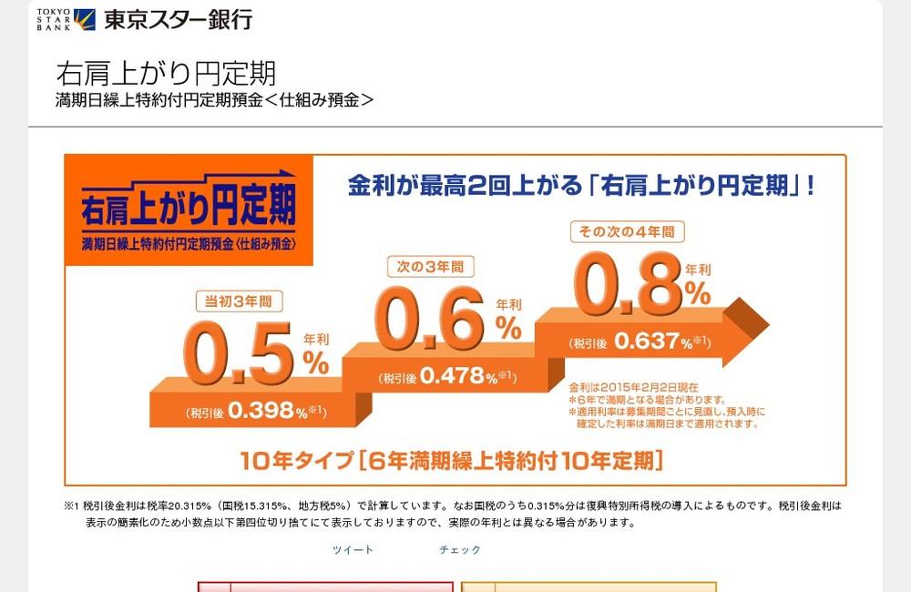 東京スター銀行「右肩上がり定期」